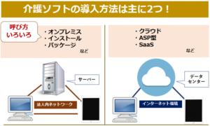 介護ソフトはパッケージまたはASPで導入する
