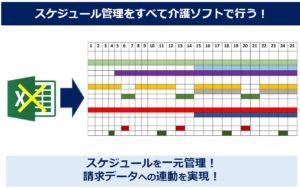 介護ソフトのスケジュール管理は介護ソフトで行おう!